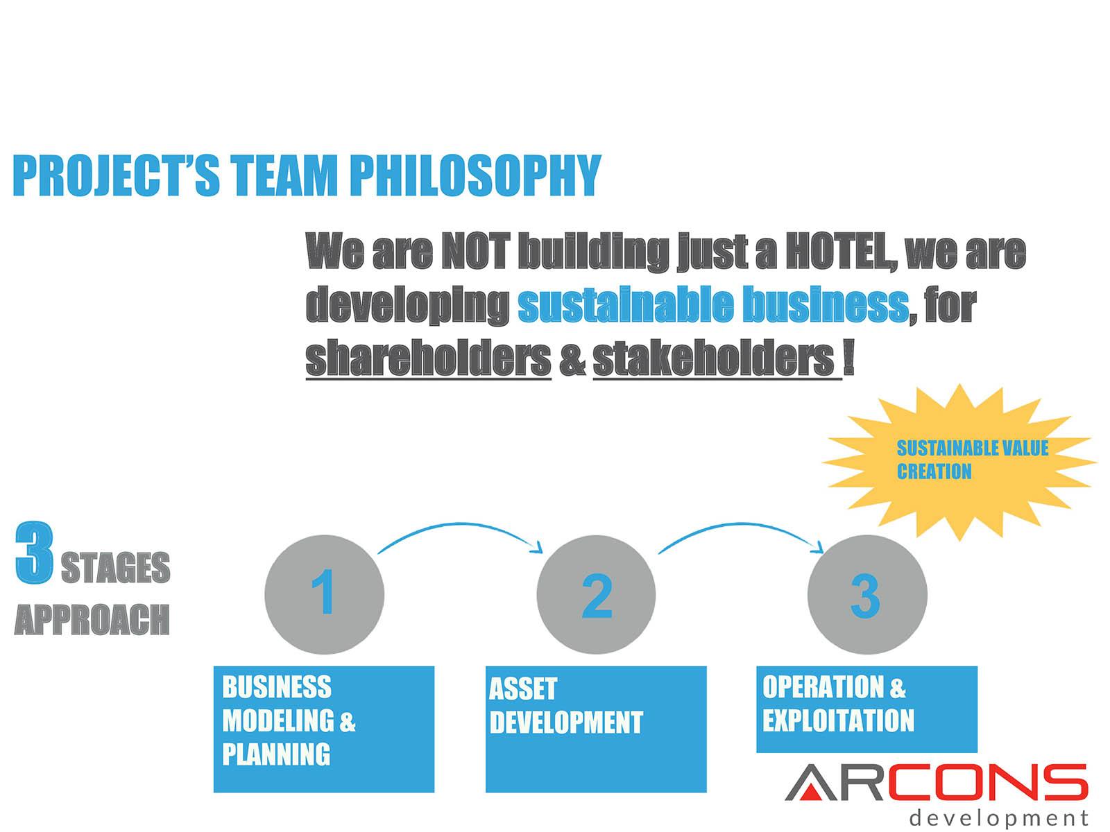 Arcons Development Vasiliki 4